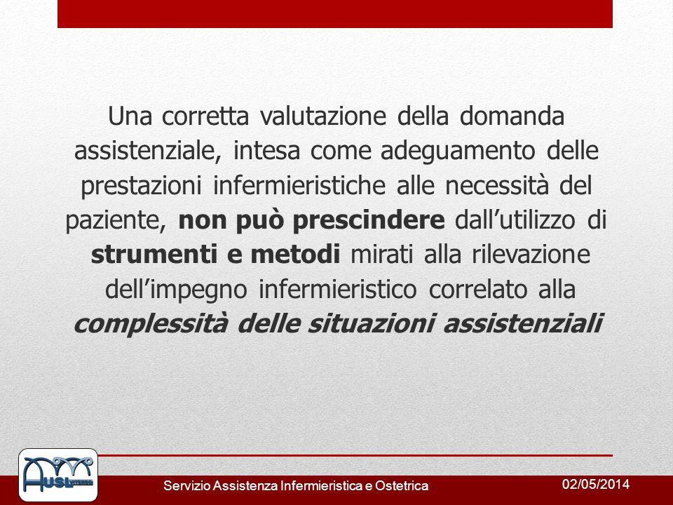 02/05/2014 Servizio Assistenza Infermieristica e Ostetrica Una corretta valutazione della domanda assistenziale, intesa come adeguamento delle prestaz