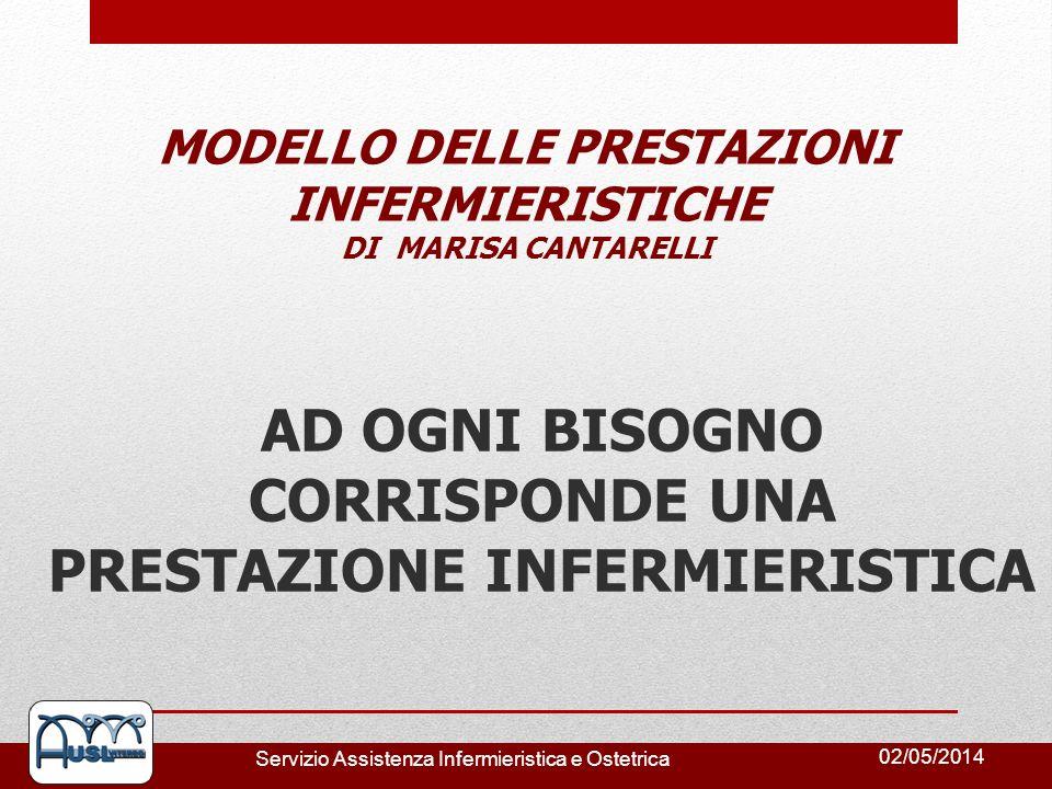 02/05/2014 Servizio Assistenza Infermieristica e Ostetrica MODELLO DELLE PRESTAZIONI INFERMIERISTICHE DI MARISA CANTARELLI AD OGNI BISOGNO CORRISPONDE