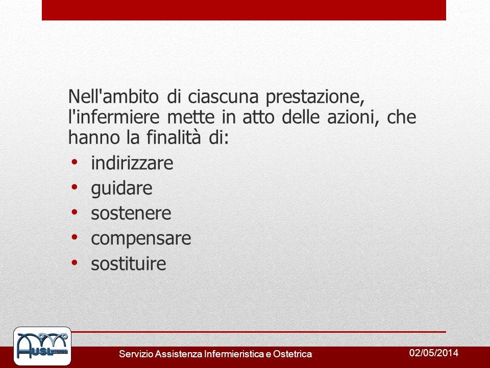 02/05/2014 Servizio Assistenza Infermieristica e Ostetrica Nell'ambito di ciascuna prestazione, l'infermiere mette in atto delle azioni, che hanno la