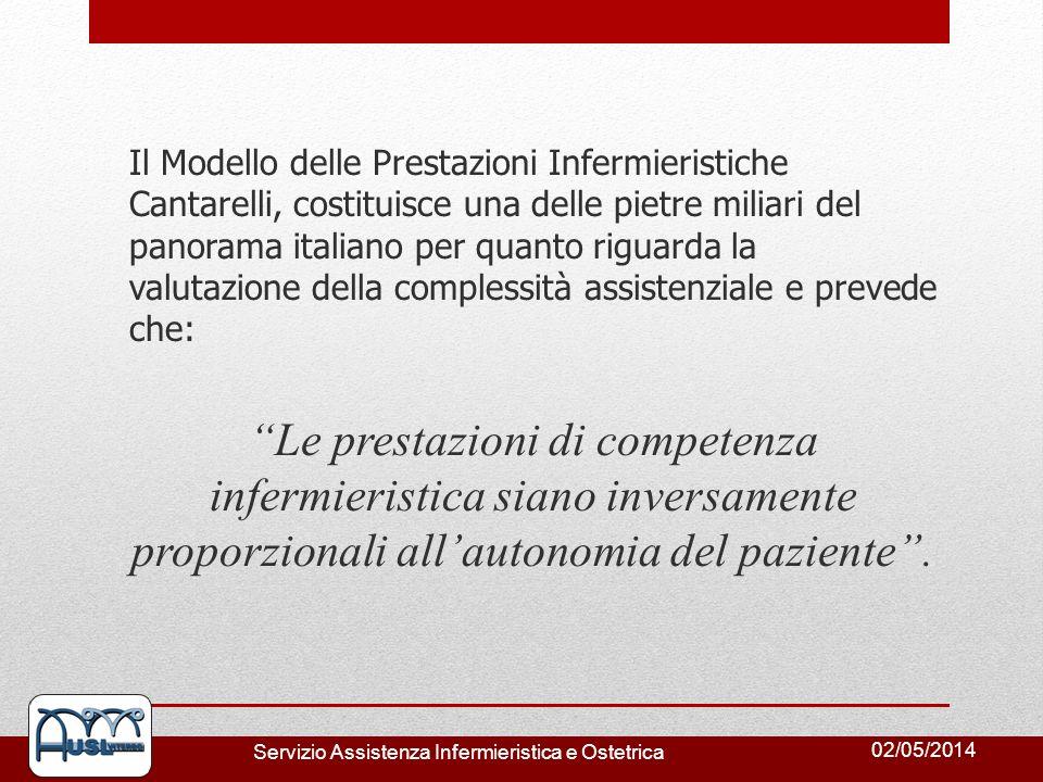 02/05/2014 Servizio Assistenza Infermieristica e Ostetrica Il Modello delle Prestazioni Infermieristiche Cantarelli, costituisce una delle pietre mili