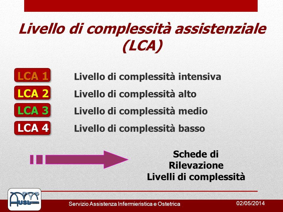 02/05/2014 Servizio Assistenza Infermieristica e Ostetrica Livello di complessità assistenziale (LCA) LCA 1 LCA 1 Livello di complessità intensiva LCA