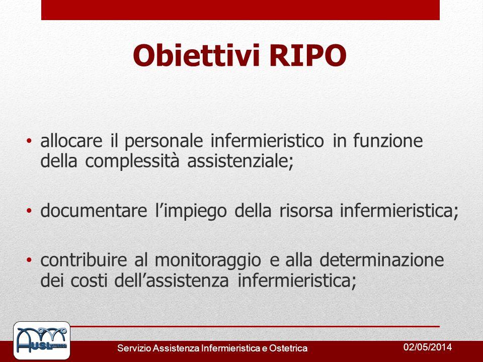 02/05/2014 Servizio Assistenza Infermieristica e Ostetrica Obiettivi RIPO allocare il personale infermieristico in funzione della complessità assisten