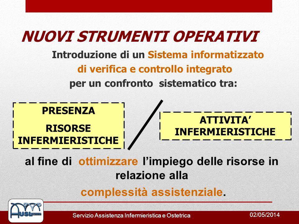 02/05/2014 Servizio Assistenza Infermieristica e Ostetrica NUOVI STRUMENTI OPERATIVI Introduzione di un Sistema informatizzato di verifica e controllo