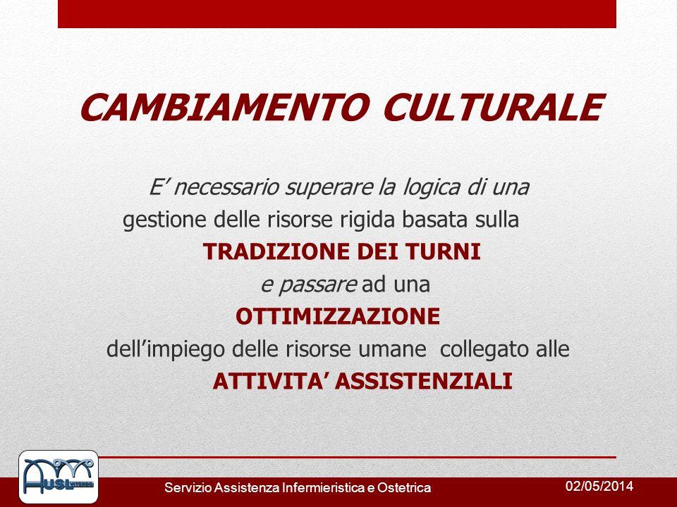 02/05/2014 Servizio Assistenza Infermieristica e Ostetrica CAMBIAMENTO CULTURALE E necessario superare la logica di una gestione delle risorse rigida
