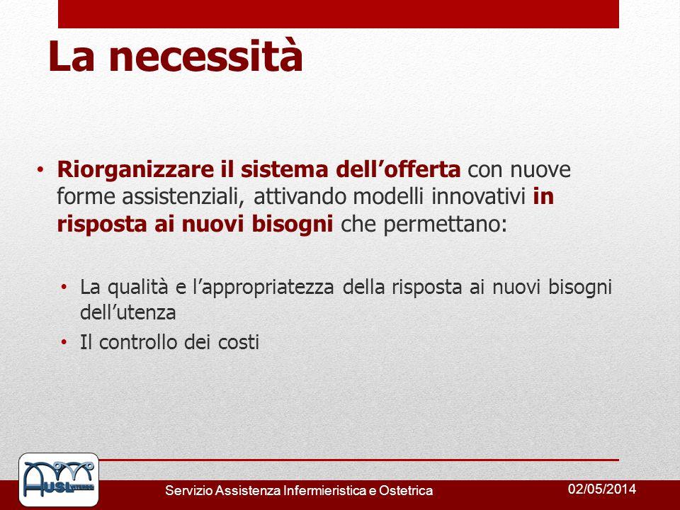 02/05/2014 Servizio Assistenza Infermieristica e Ostetrica La necessità Riorganizzare il sistema dellofferta con nuove forme assistenziali, attivando