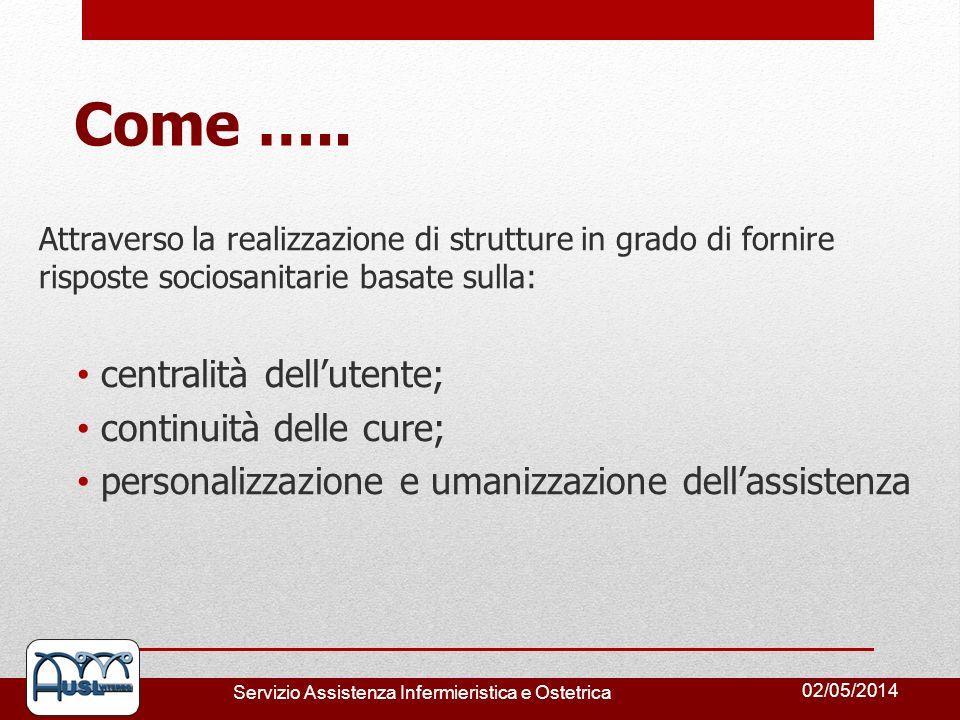 02/05/2014 Servizio Assistenza Infermieristica e Ostetrica Come ….. Attraverso la realizzazione di strutture in grado di fornire risposte sociosanitar