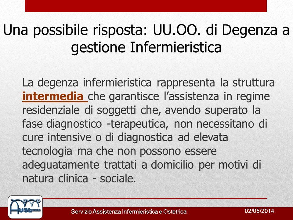 02/05/2014 Servizio Assistenza Infermieristica e Ostetrica Una possibile risposta: UU.OO. di Degenza a gestione Infermieristica La degenza infermieris