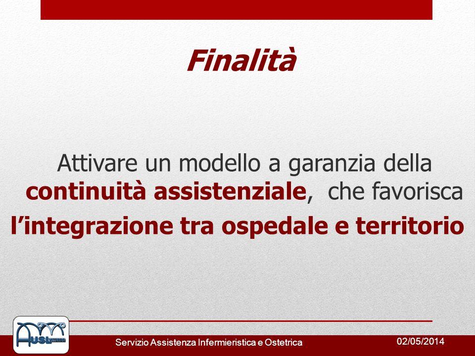 02/05/2014 Servizio Assistenza Infermieristica e Ostetrica Finalità Attivare un modello a garanzia della continuità assistenziale, che favorisca linte
