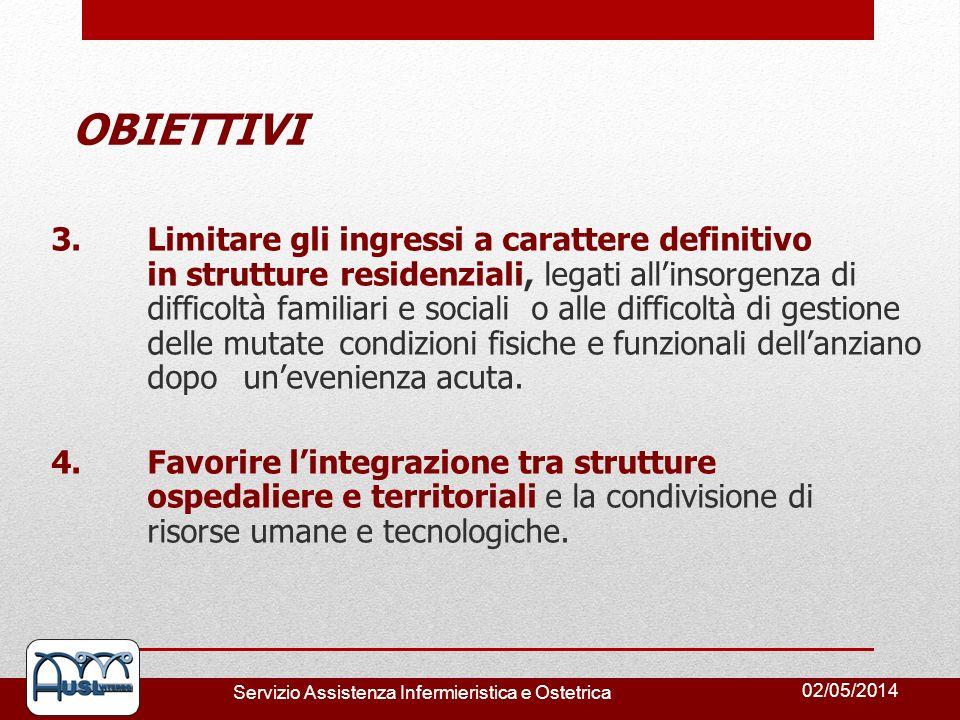 02/05/2014 Servizio Assistenza Infermieristica e Ostetrica 3. Limitare gli ingressi a carattere definitivo in strutture residenziali, legati allinsorg