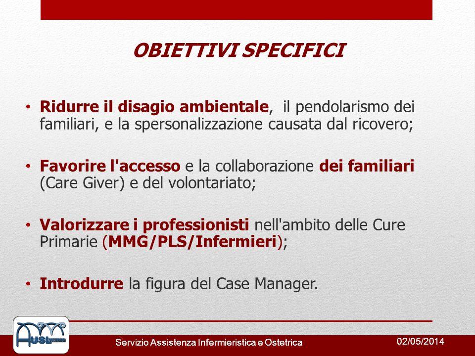 02/05/2014 Servizio Assistenza Infermieristica e Ostetrica OBIETTIVI SPECIFICI Ridurre il disagio ambientale, il pendolarismo dei familiari, e la sper