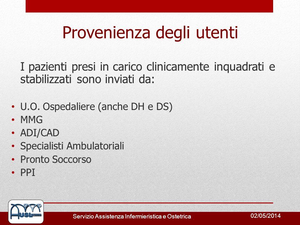 02/05/2014 Servizio Assistenza Infermieristica e Ostetrica Provenienza degli utenti I pazienti presi in carico clinicamente inquadrati e stabilizzati