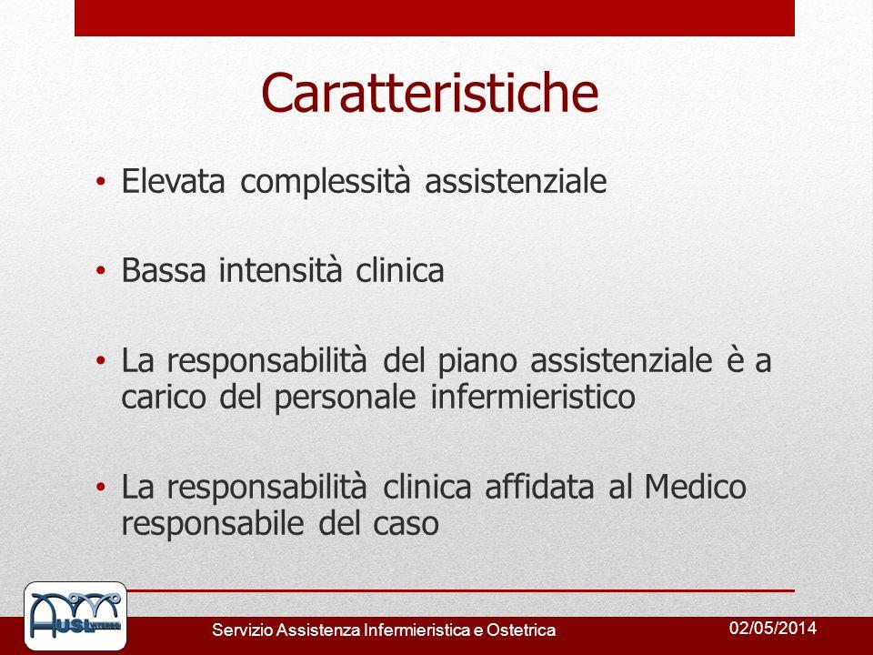 02/05/2014 Servizio Assistenza Infermieristica e Ostetrica Caratteristiche Elevata complessità assistenziale Bassa intensità clinica La responsabilità