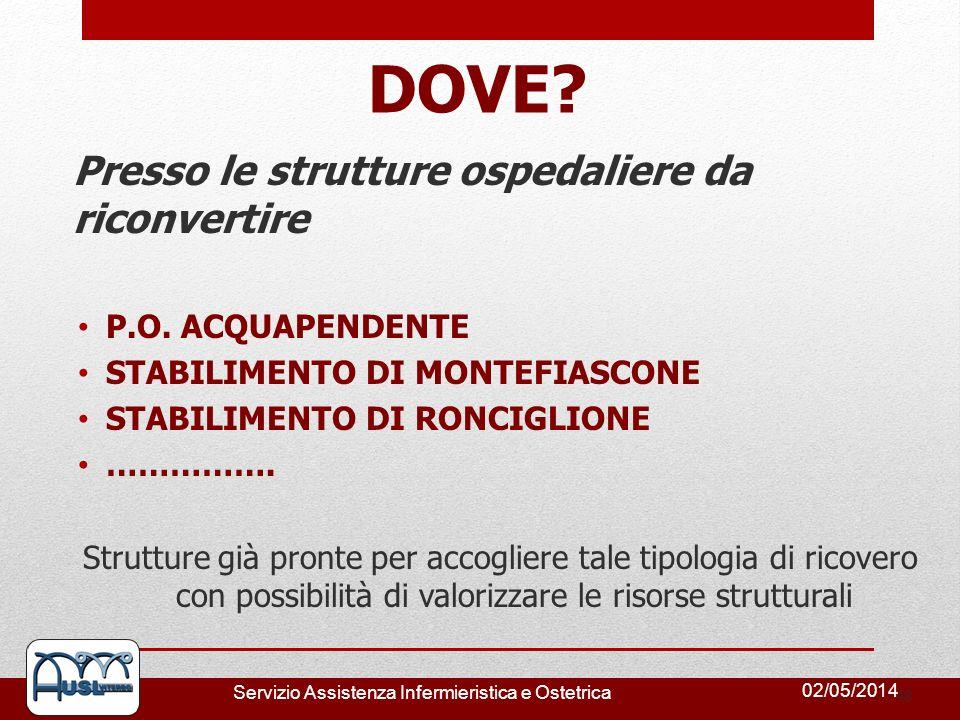 02/05/2014 Servizio Assistenza Infermieristica e Ostetrica DOVE? Presso le strutture ospedaliere da riconvertire P.O. ACQUAPENDENTE STABILIMENTO DI MO
