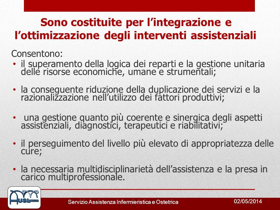 02/05/2014 Servizio Assistenza Infermieristica e Ostetrica Consentono: il superamento della logica dei reparti e la gestione unitaria delle risorse ec