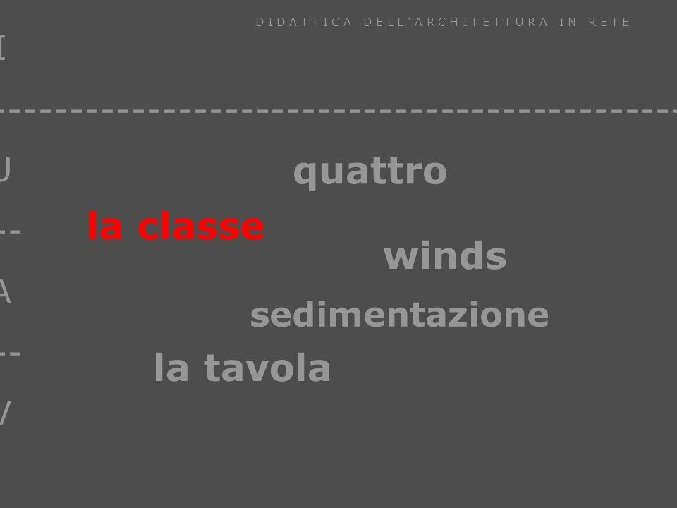 I U --- A --- V D I D A T T I C A D E L L A R C H I T E T T U R A I N R E T E ------------------------------------------------ La classe virtuale - il prototipo – gli ambienti di e-learning disponibili presentano ampie possibilità, ma non nella direzione che ci interessava.