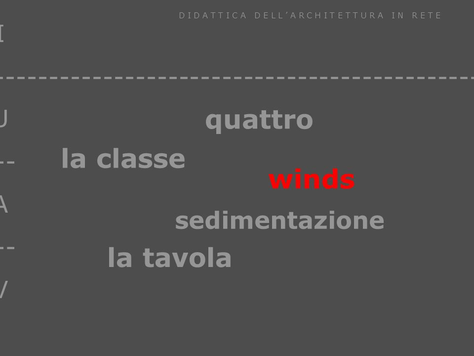 I U --- A --- V D I D A T T I C A D E L L A R C H I T E T T U R A I N R E T E ------------------------------------------------ la tavola la classe quattro winds sedimentazione