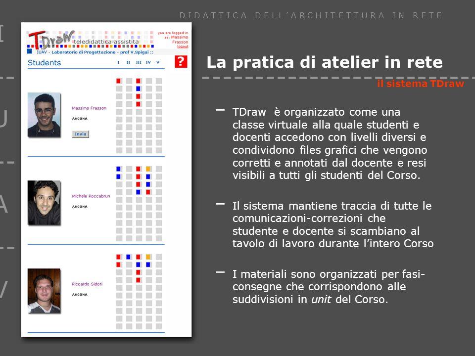I U --- A --- V D I D A T T I C A D E L L A R C H I T E T T U R A I N R E T E ------------------------------------------------ La classe virtuale – La classe virtuale (TDraw) è orientata: – alla gestione dellatelier – agli scambi di disegni e correzioni – alla archiviazione degli elaborati didattici – Il virtual desk è lo spazio dedicato a ciascuno studente.