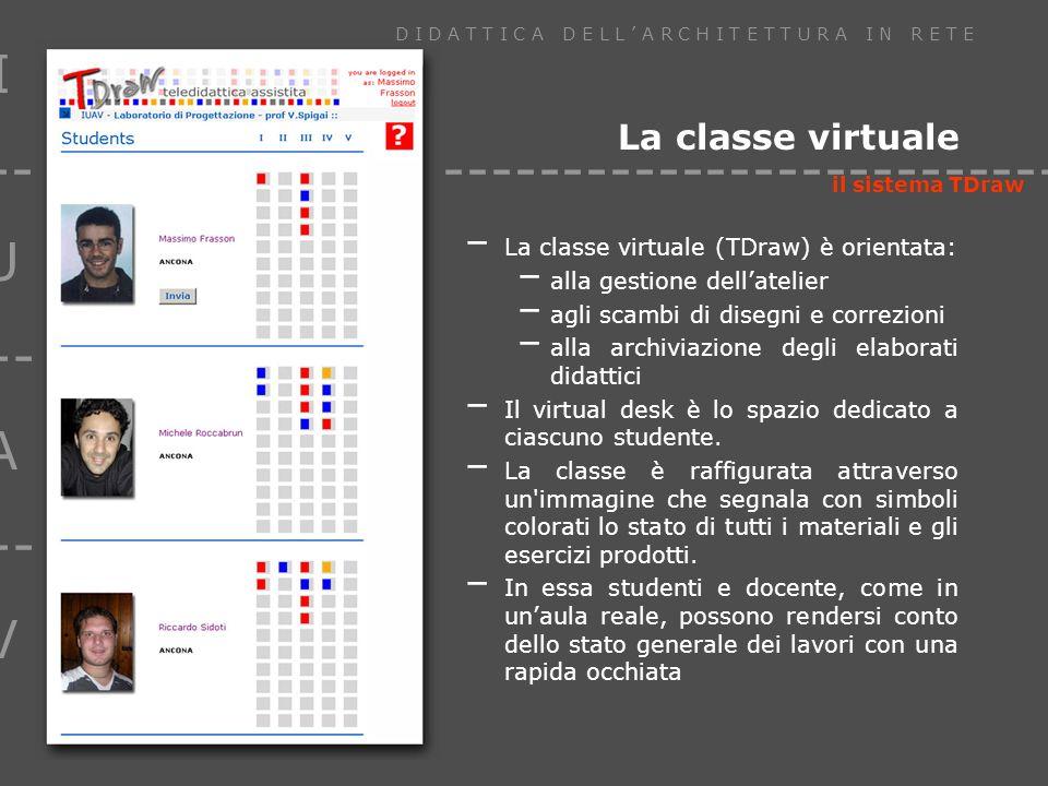 I U --- A --- V D I D A T T I C A D E L L A R C H I T E T T U R A I N R E T E ------------------------------------------------ La classe virtuale – La