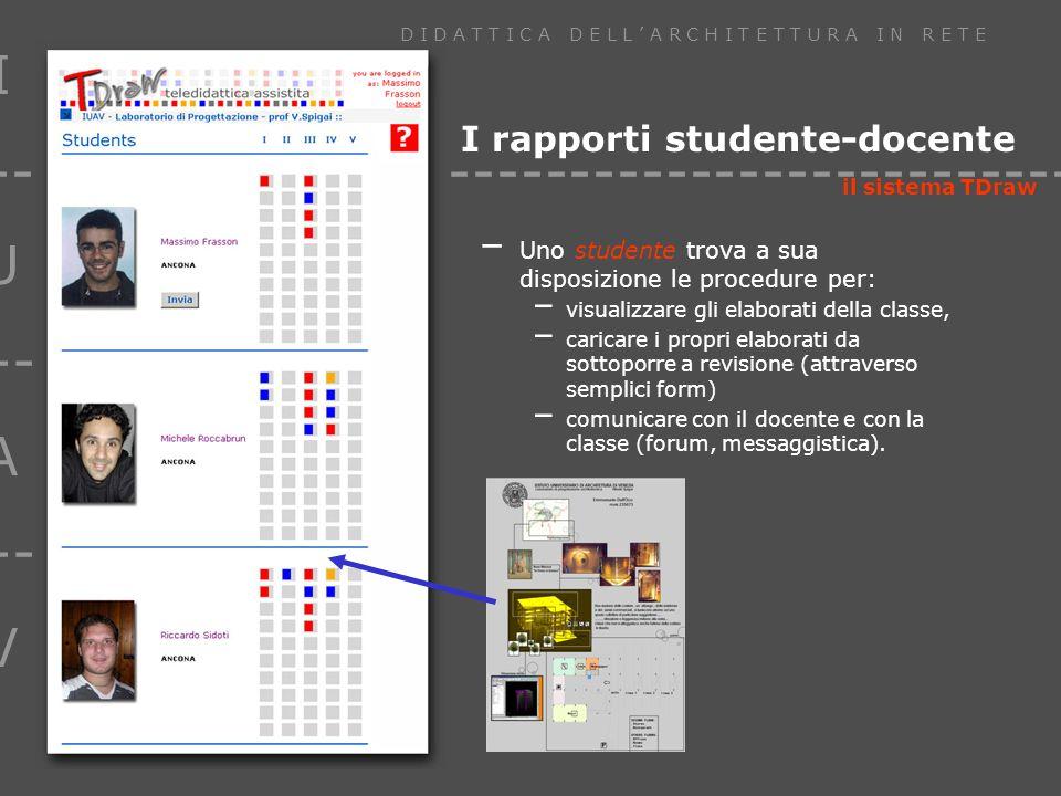 I U --- A --- V D I D A T T I C A D E L L A R C H I T E T T U R A I N R E T E ------------------------------------------------ – Uno studente trova a sua disposizione le procedure per: – visualizzare gli elaborati della classe, – caricare i propri elaborati da sottoporre a revisione (attraverso semplici form) – comunicare con il docente e con la classe (forum, messaggistica).