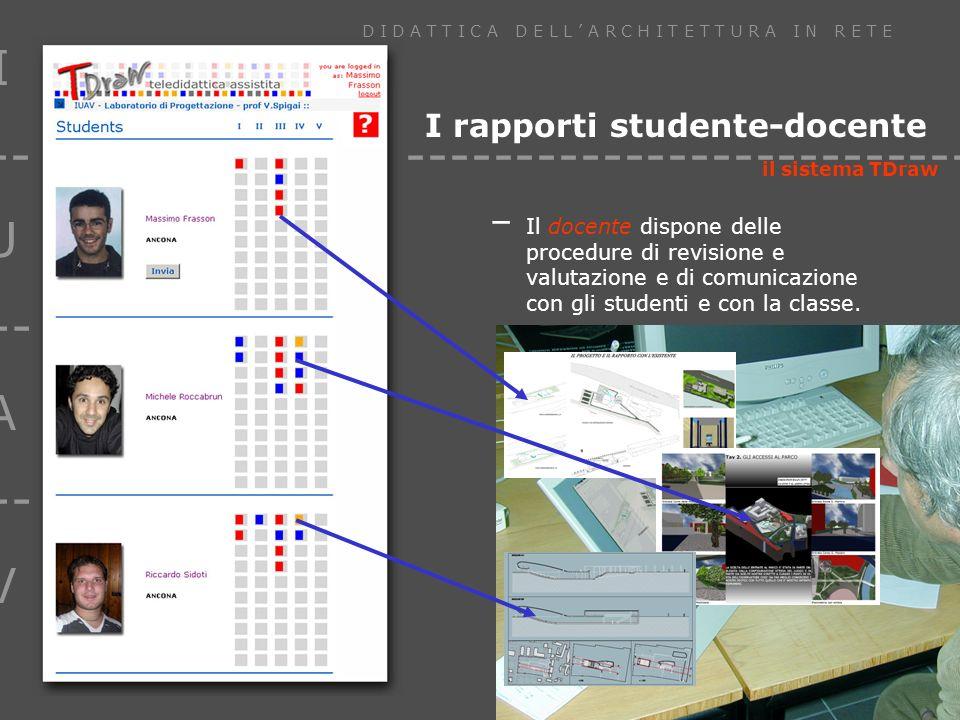 I U --- A --- V D I D A T T I C A D E L L A R C H I T E T T U R A I N R E T E ------------------------------------------------ I rapporti studente-docente – Ad una tavola sono associati gli attributi di studente, di fase, di stato (inviato, revisionato, segnalato) e il file grafico che ne costituisce limmagine il sistema TDraw