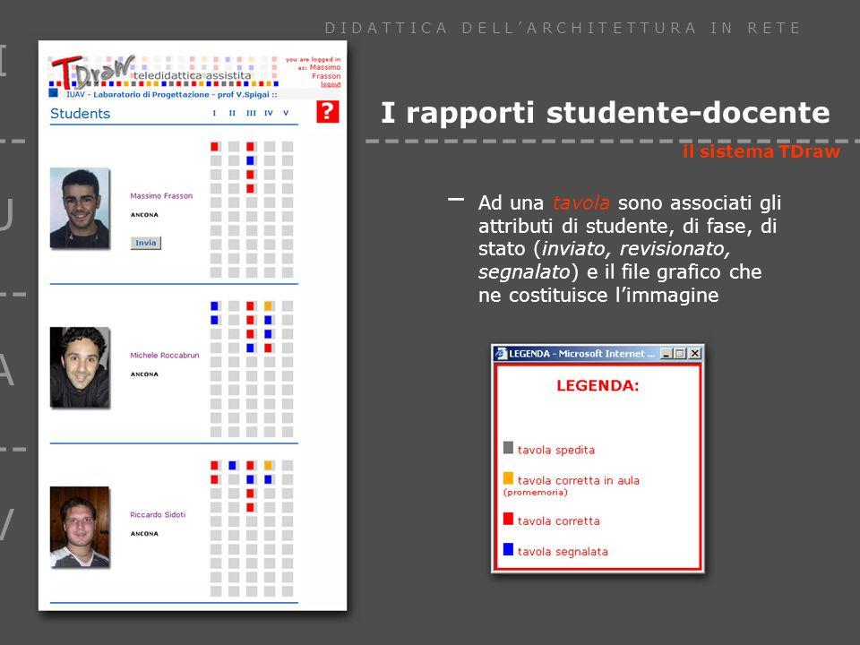 I U --- A --- V D I D A T T I C A D E L L A R C H I T E T T U R A I N R E T E ------------------------------------------------ I rapporti studente(uno)-docente (molti) il sistema TDraw – più docenti possono afferire allo stesso corso