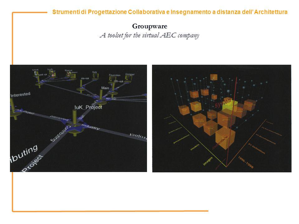 11 Strumenti di Progettazione Collaborativa e Insegnamento a distanza dell Architettura Groupware A toolset for the virtual AEC company