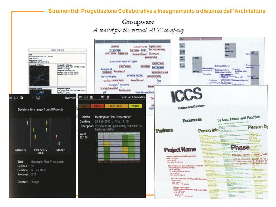 12 Strumenti di Progettazione Collaborativa e Insegnamento a distanza dell Architettura Groupware A toolset for the virtual AEC company