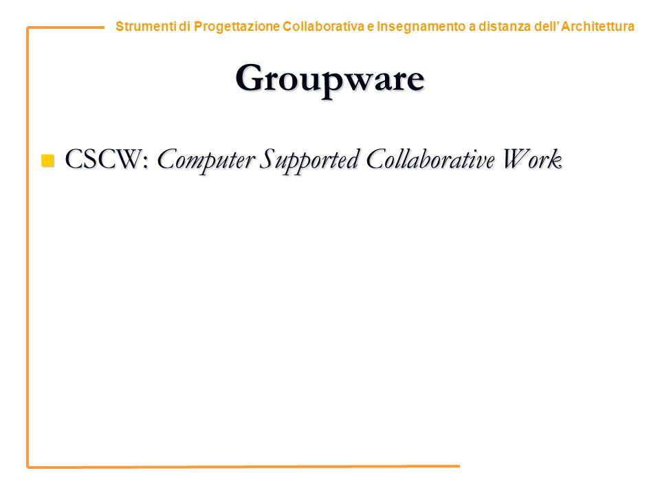 6 Strumenti di Progettazione Collaborativa e Insegnamento a distanza dell Architettura Groupware CSCW: Computer Supported Collaborative Work CSCW: Computer Supported Collaborative Work