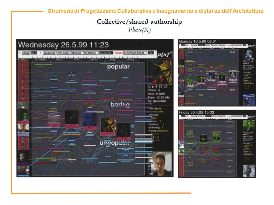 12 Strumenti di Progettazione Collaborativa e Insegnamento a distanza dell Architettura Collective/shared authorship Phase(X)