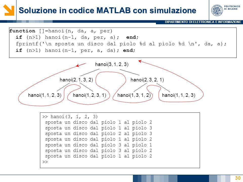 DIPARTIMENTO DI ELETTRONICA E INFORMAZIONE Soluzione in codice MATLAB con simulazione function []=hanoi(n, da, a, per) if (n>1) hanoi(n-1, da, per, a)