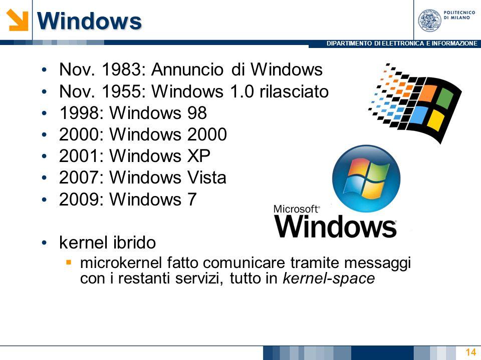 DIPARTIMENTO DI ELETTRONICA E INFORMAZIONEWindows Nov. 1983: Annuncio di Windows Nov. 1955: Windows 1.0 rilasciato 1998: Windows 98 2000: Windows 2000