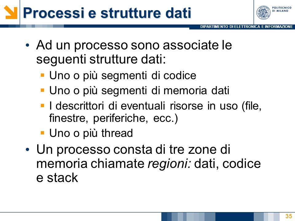 DIPARTIMENTO DI ELETTRONICA E INFORMAZIONE Processi e strutture dati Ad un processo sono associate le seguenti strutture dati: Uno o più segmenti di c