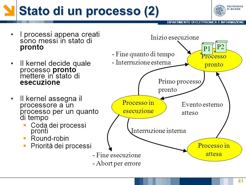 DIPARTIMENTO DI ELETTRONICA E INFORMAZIONE Stato di un processo (2) I processi appena creati sono messi in stato di pronto Il kernel decide quale processo pronto mettere in stato di esecuzione Il kernel assegna il processore a un processo per un quanto di tempo Coda dei processi pronti Round-robin Priorità dei processi 41 Processo in esecuzione Processo pronto Processo in attesa Inizio esecuzione Primo processo pronto - Fine quanto di tempo - Interruzione esterna Interruzione interna Evento esterno atteso - Fine esecuzione - Abort per errore P1P2