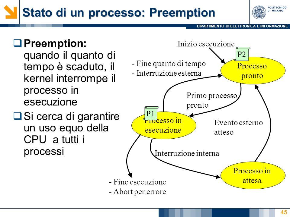 DIPARTIMENTO DI ELETTRONICA E INFORMAZIONE Stato di un processo: Preemption Preemption: quando il quanto di tempo è scaduto, il kernel interrompe il p