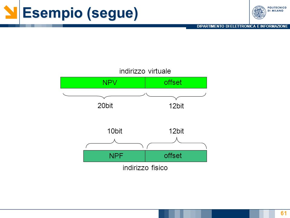 DIPARTIMENTO DI ELETTRONICA E INFORMAZIONE 61 Esempio (segue) NPV offset indirizzo virtuale NPF offset indirizzo fisico 12bit 20bit 10bit12bit