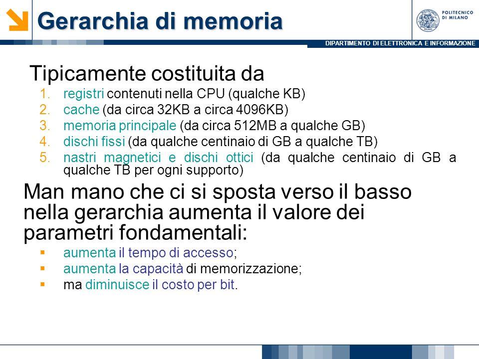 DIPARTIMENTO DI ELETTRONICA E INFORMAZIONE Gerarchia di memoria Tipicamente costituita da 1. registri contenuti nella CPU (qualche KB) 2. cache (da ci