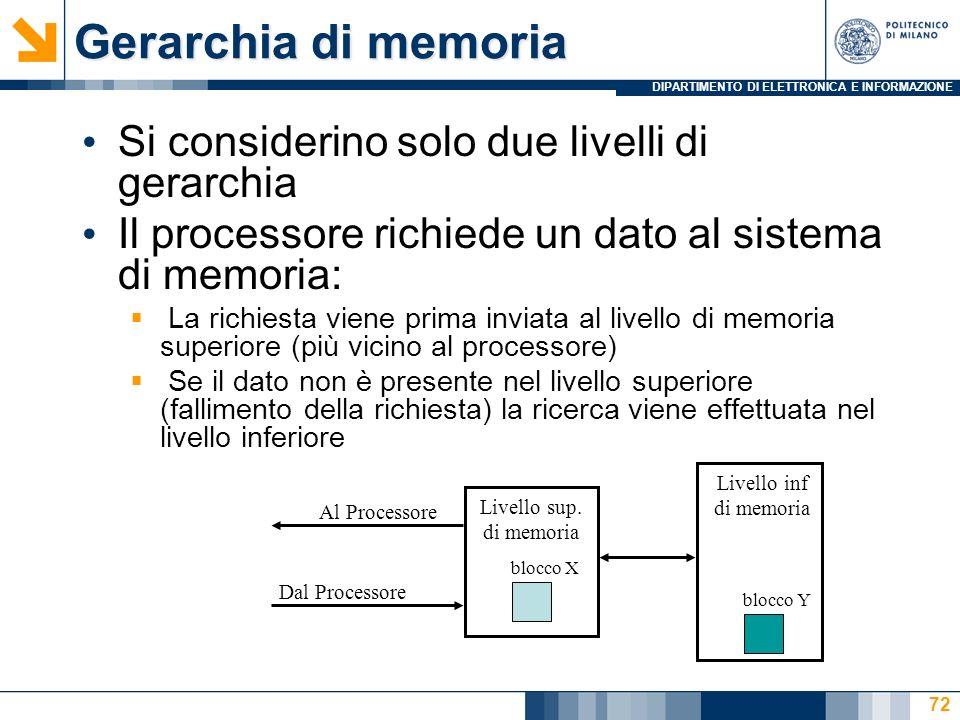 DIPARTIMENTO DI ELETTRONICA E INFORMAZIONE 72 Gerarchia di memoria Si considerino solo due livelli di gerarchia Il processore richiede un dato al sistema di memoria: La richiesta viene prima inviata al livello di memoria superiore (più vicino al processore) Se il dato non è presente nel livello superiore (fallimento della richiesta) la ricerca viene effettuata nel livello inferiore Livello inf di memoria Livello sup.