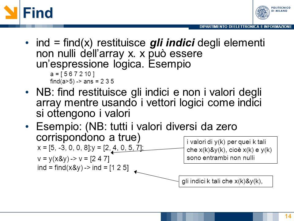 DIPARTIMENTO DI ELETTRONICA E INFORMAZIONEFind ind = find(x) restituisce gli indici degli elementi non nulli dellarray x. x può essere unespressione l