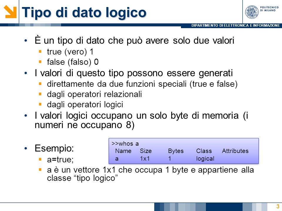 DIPARTIMENTO DI ELETTRONICA E INFORMAZIONE Tipo di dato logico È un tipo di dato che può avere solo due valori true (vero) 1 false (falso) 0 I valori di questo tipo possono essere generati direttamente da due funzioni speciali (true e false) dagli operatori relazionali dagli operatori logici I valori logici occupano un solo byte di memoria (i numeri ne occupano 8) Esempio: a=true; a è un vettore 1x1 che occupa 1 byte e appartiene alla classe tipo logico 3 >>whos a NameSizeBytesClass Attributes a 1x11logical >>whos a NameSizeBytesClass Attributes a 1x11logical