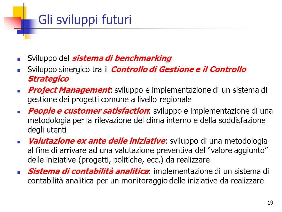 19 Gli sviluppi futuri Sviluppo del sistema di benchmarking Sviluppo sinergico tra il Controllo di Gestione e il Controllo Strategico Project Manageme