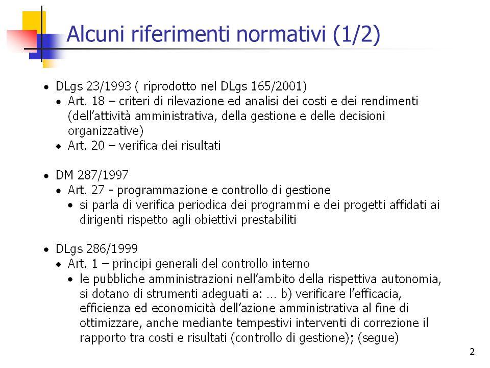 2 Alcuni riferimenti normativi (1/2)