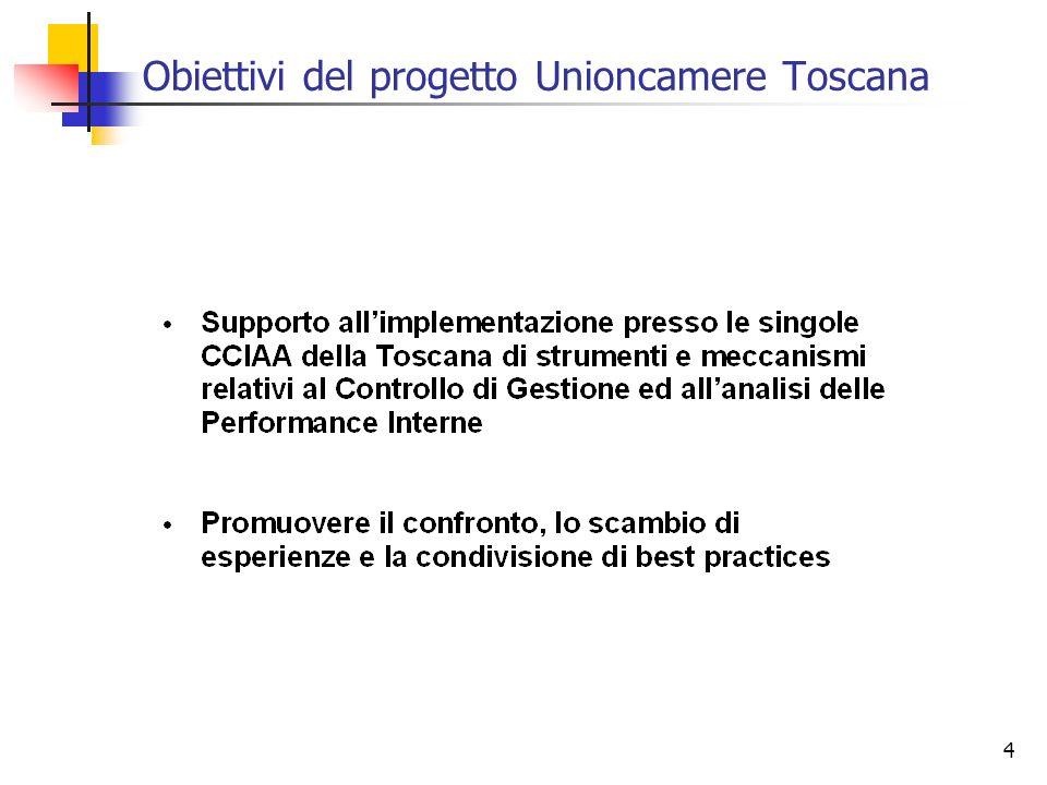 4 Obiettivi del progetto Unioncamere Toscana