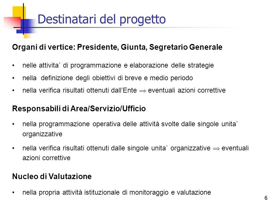 6 Organi di vertice: Presidente, Giunta, Segretario Generale nelle attivita` di programmazione e elaborazione delle strategie nella definizione degli