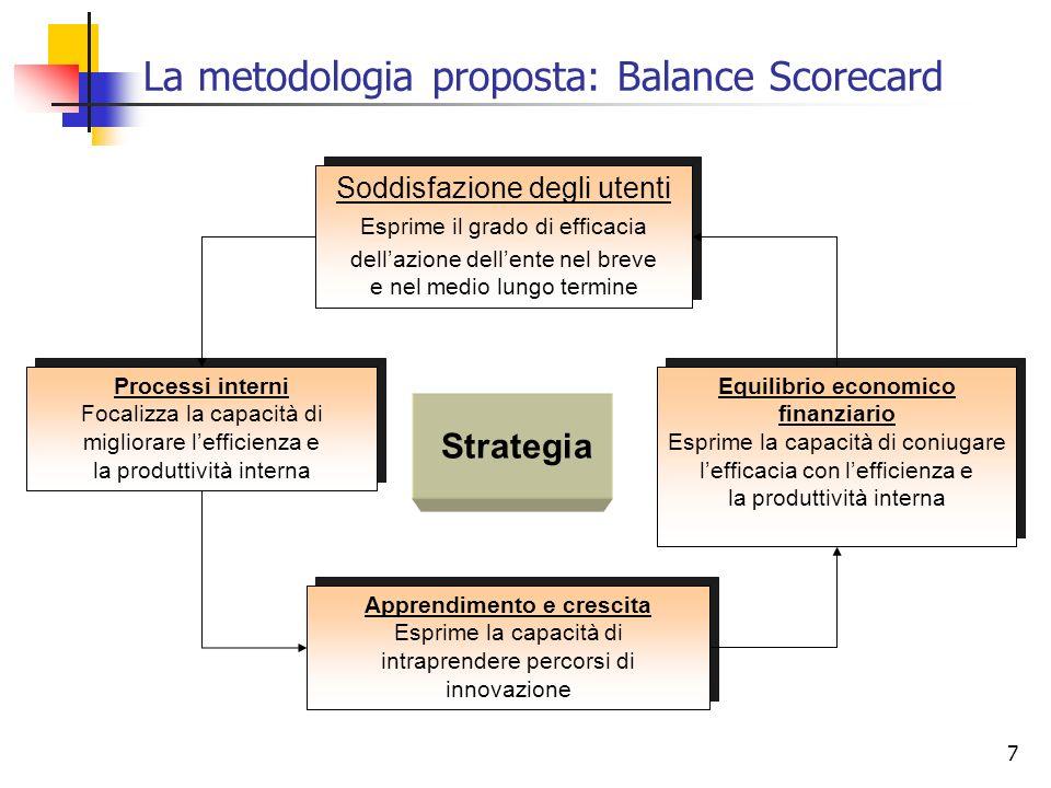 7 Strategia Soddisfazione degli utenti Esprime il grado di efficacia dellazione dellente nel breve e nel medio lungo termine Soddisfazione degli utent