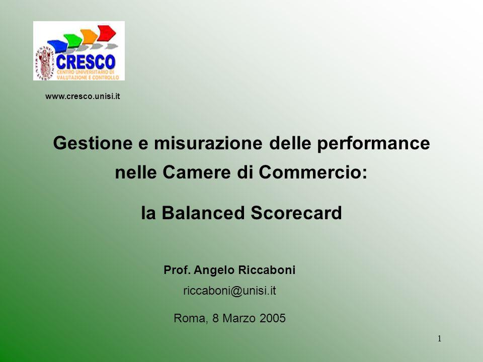 1 Gestione e misurazione delle performance nelle Camere di Commercio: la Balanced Scorecard Prof. Angelo Riccaboni riccaboni@unisi.it Roma, 8 Marzo 20