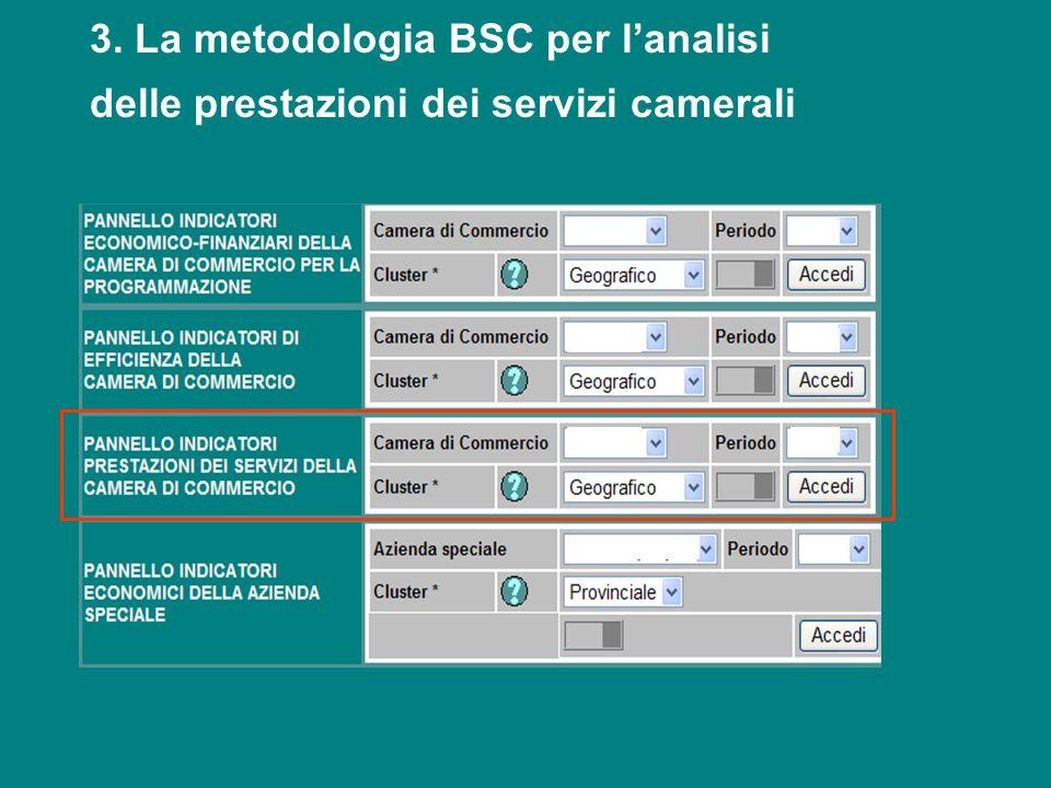 14 3. La metodologia BSC per lanalisi delle prestazioni dei servizi camerali