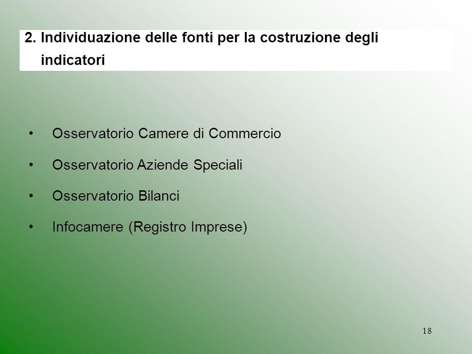 18 2. Individuazione delle fonti per la costruzione degli indicatori Osservatorio Camere di Commercio Osservatorio Aziende Speciali Osservatorio Bilan