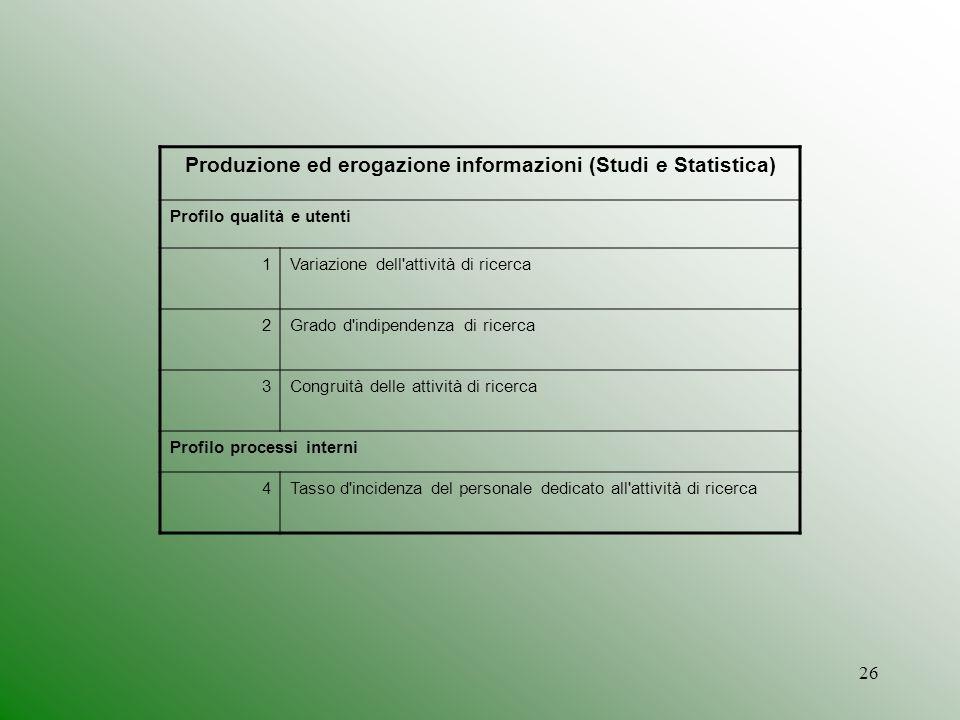 26 Produzione ed erogazione informazioni (Studi e Statistica) Profilo qualità e utenti 1Variazione dell'attività di ricerca 2Grado d'indipendenza di r
