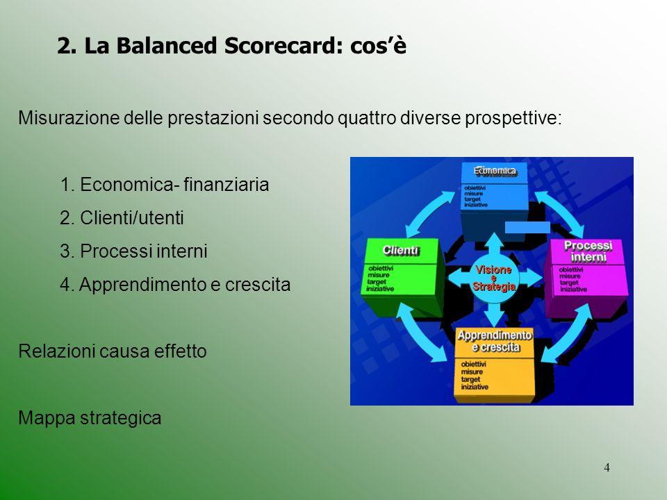 4 2. La Balanced Scorecard: cosè Misurazione delle prestazioni secondo quattro diverse prospettive: 1. Economica- finanziaria 2. Clienti/utenti 3. Pro