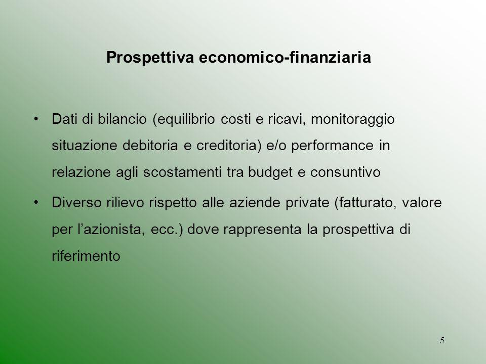 5 Prospettiva economico-finanziaria Dati di bilancio (equilibrio costi e ricavi, monitoraggio situazione debitoria e creditoria) e/o performance in re